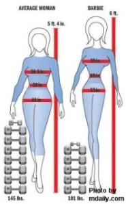 Barbie-body-image
